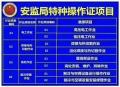 深圳龍崗焊工報名考證有培訓學校