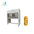 供應delta儀器 護目鏡刺激性氣體防護性能試驗裝置