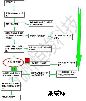 车牌识别自动称重系统 杭州地磅自动称重系统 安装 价格