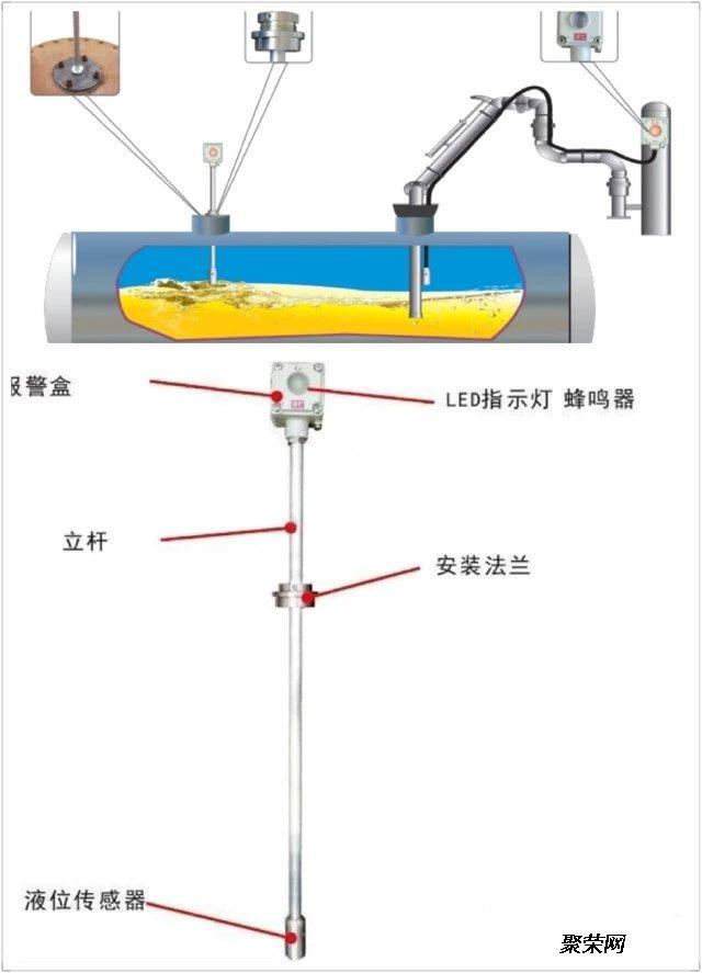 双层油罐渗漏检测仪报警器,油罐测漏检测仪