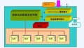 智慧表務云平臺管理系統,平衡流量計抄表系統