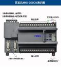 ABB IRB 2400L M2000
