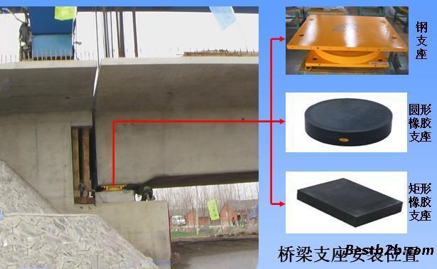 防震钢架结构圆形