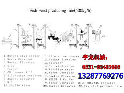 宇龙三菱plc电路图