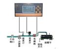 智慧熱網產品介紹,供熱公司無線抄表系統