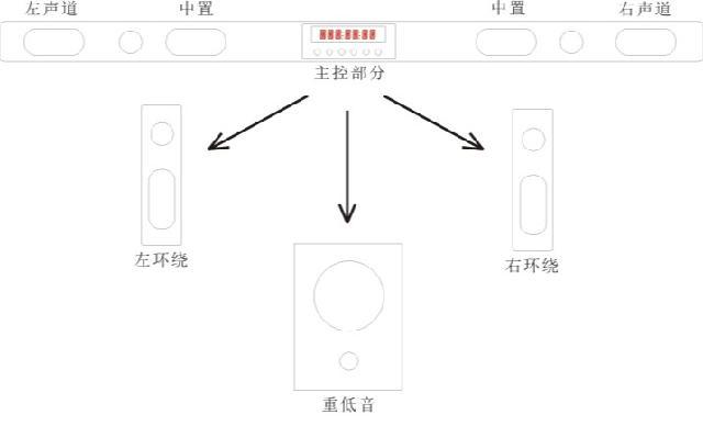 wifi无线音箱方案