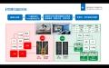 康普斯品牌醫療設備防漏費管理系統智能全自動