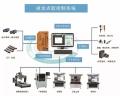 點膠系統 康耐德智能視覺點膠檢測系統
