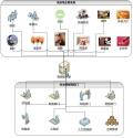 大型洗浴中心前臺管理軟件洗浴包房管理系統