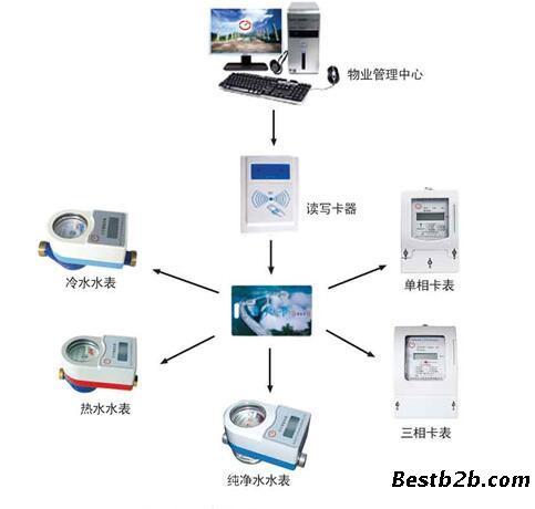 智能电表pn8209电路图