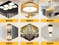 森百利照明燈飾店銷量大的原因, 是為消費者保障了產品