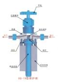超溫保護閥 GQ-19 廠家直銷