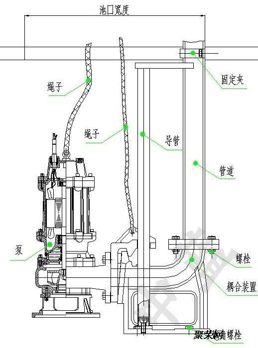 大功率污水泵