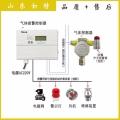噴漆房安裝油漆報警器可燃氣體檢測報警儀