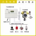 冷凍機組R404A濃度報警器測氟利昂泄漏探測器