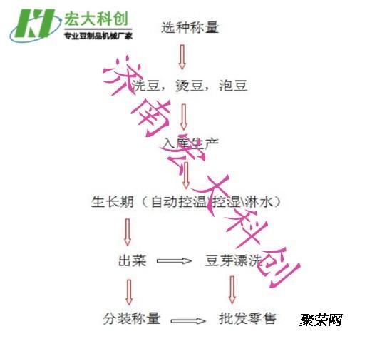 地图 电路 电路图 电子 原理图 550_475