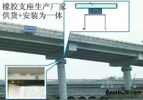 桥梁图纸设计合同范本