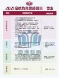 深圳報名三類人員安全員C證報名流程及考核難度