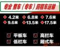 深圳惠州到合肥的回頭車返程車大貨車貨車包車搬家搬廠