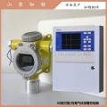 水泥廠氧氣濃度報警器O2氧氣泄漏探測器