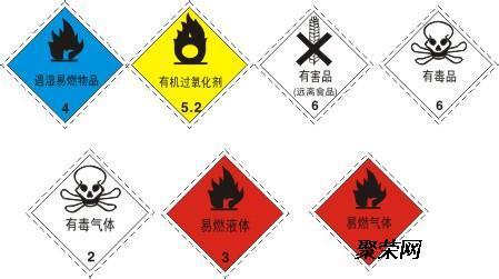 大连进口危险品办理危申报需要什么资料