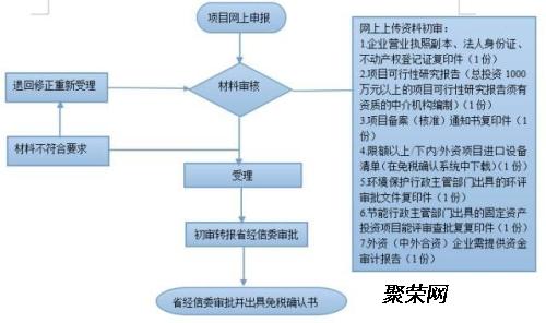 武汉跨境电商报关代理公司