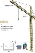昆明本地建筑工地塔吊喷淋系统价格贵吗